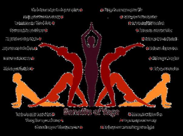Top Ten Health Benefits Of Yoga