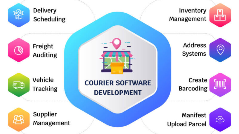 Quick Perks of Having a Courier Service Software for Your Business