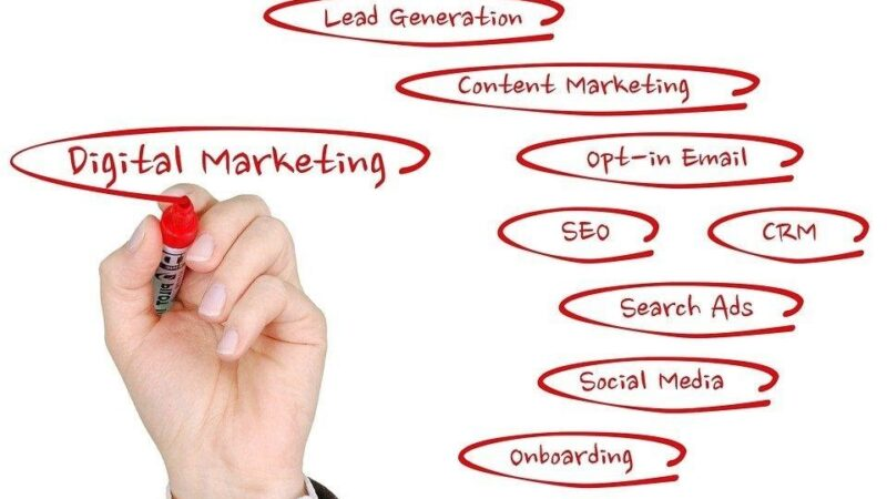 What Is Digital Marketing? It's Easy If You Do It Smart